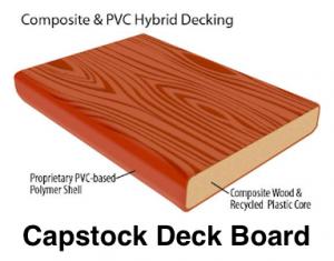 Capstock Deck Board